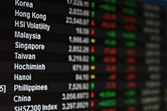 Display of Asia Pacific stock market data on monitor Stock Photo