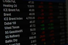Display of energy future or oil future market data on monitor Stock Photography