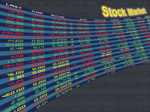 A Display Panel of Daily Stock Market Stock Photos