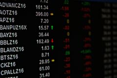 Display of single stock future market data on monitor Royalty Free Stock Image