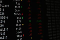 Display of single stock future market data on monitor Royalty Free Stock Photography
