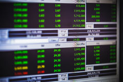 Display of stock market monitor Royalty Free Stock Image
