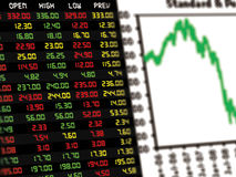 A Display of Daily Stock Market Royalty Free Stock Photo