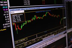 Display of stock market or stock exchange data and graph on monitor Royalty Free Stock Photo