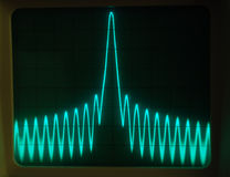 Display of Waveforms Royalty Free Stock Photography
