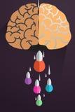 Disposição de projeto criativa do fundo do conceito da ideia do cérebro para o cartaz Imagem de Stock