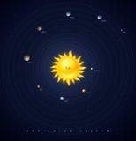 Disposição dos planetas do sistema solar Fotos de Stock Royalty Free