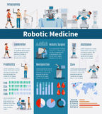 Disposição robótico de Infographics da medicina ilustração royalty free