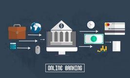 Disposición de Infographic de las actividades bancarias en línea ilustración del vector