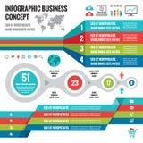Disposición infographic del concepto del negocio en el estilo plano del diseño para la presentación, el folleto, el sitio web y o libre illustration