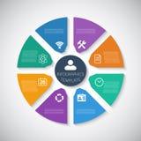 Disposition de calibre de tarte de chronologie d'Infographic de Web avec illustration libre de droits