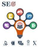 Disposition de concept d'idée pour SEO et développement sous la forme de lampe Photo stock