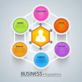 Disposition infographic d'affaires colorées Image stock