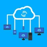 Dispositivi collegati al sistema nuvoloso Fotografia Stock Libera da Diritti