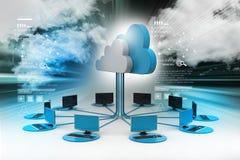 Dispositivi di calcolo della nuvola di concetti Immagine Stock Libera da Diritti