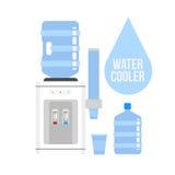 Dispositivo di raffreddamento di acqua illustrazione vettoriale