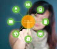 Dispositivo domestico astuto - controllo domestico immagini stock