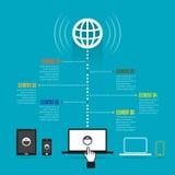 Dispositivo em linha global Infographic Foto de Stock Royalty Free