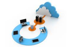 Dispositivos computacionales de la nube Fotos de archivo libres de regalías