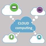 Dispositivos computacionales 3 de la nube Fotos de archivo libres de regalías