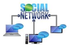 Dispositivos conectados con la red del social de la nube Imágenes de archivo libres de regalías