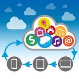 Dispositivos da tecnologia no armazenamento da nuvem Imagem de Stock