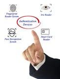 Dispositivos de la autentificación foto de archivo libre de regalías