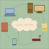 Dispositivos electrónicos conectados ao servidor da nuvem Foto de Stock