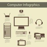 Dispositivos periféricos Infographics de ordenador Foto de archivo libre de regalías