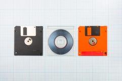 Disquettes et mini-CD Image stock