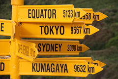 Distance signs. Destinations in New Zealand - variety of direction signs in Bluff Royalty Free Stock Photography