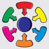 Distribution Circle Vector Illustration Stock Photography