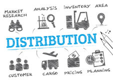 Distribution concept. Distribution. Chart with keywords and icons Stock Photo