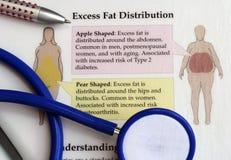 Distribution de graisse excessive image libre de droits