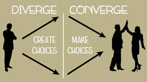 Diverge converge. Creating creative choices and making good decisions afterwards Royalty Free Stock Photo