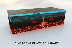 Divergent Plate boundary in high definition with text. Divergent Plate boundary in high definition. Made by a focused study on materials and processes so it can Royalty Free Stock Photography