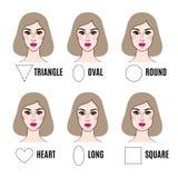 Divers types de visages femelles Ensemble de différentes formes de visage Images stock