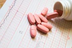 Diversas píldoras en cardiograma Fotos de archivo