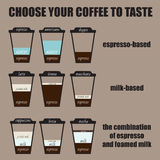 Diversas receitas do café Imagem de Stock Royalty Free