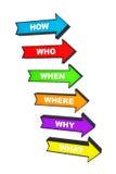 Diversas setas coloridas com várias perguntas Fotografia de Stock