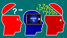 Diversidade das opiniões no Internet Imagens de Stock Royalty Free