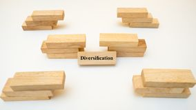 Diversification word written on wood block on white background. Or texture stock photos