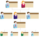 Diversity Organizational Chart. An organizational chart based upon a diversity of its employees Royalty Free Stock Images