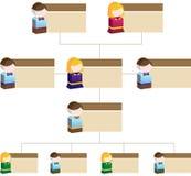 Diversity Organizational Chart - Children Royalty Free Stock Photography