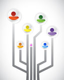 Diversity people circuit network illustration Stock Image