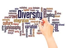 Diversity word cloud hand writing concept. On white background royalty free stock photos