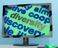 Diversity Word Screen Means Cultural And Ethnic Differences Royalty Free Stock Photos