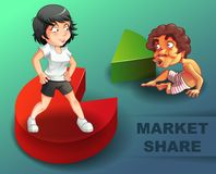 2 diversos caracteres y temas de la cuota de mercado ilustración del vector