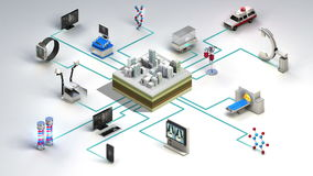 Diversos dispositivos de la atención sanitaria, equipamiento médico que conecta la ciudad elegante, edificio, escáner de MRI, ct,