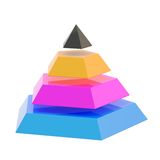 Divided into segments pyramid. Pyramid divided into four cmyk colored segment layers, isolated over the white background Stock Photo